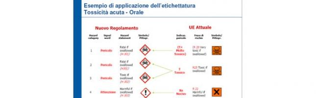 individuazione-dei-ruoli-e-degli-obblighi-degli-utilizzatori-a-valle